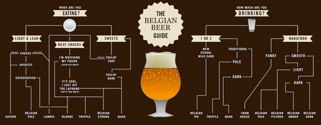 tipi-di-birra-belga